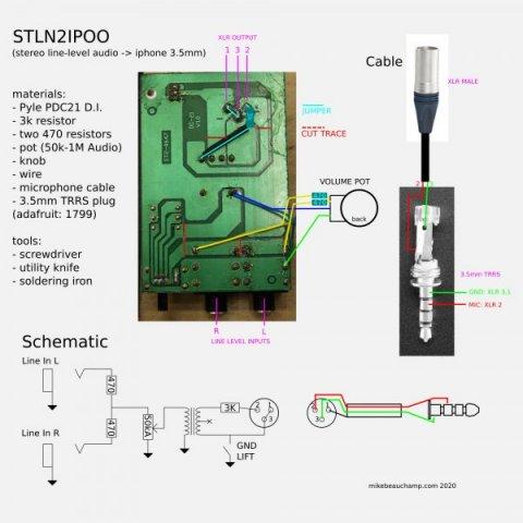 stln2ipoo1